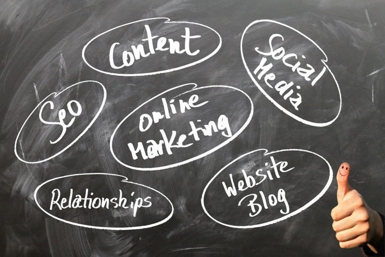 Reklama Twojej firmy w sieci